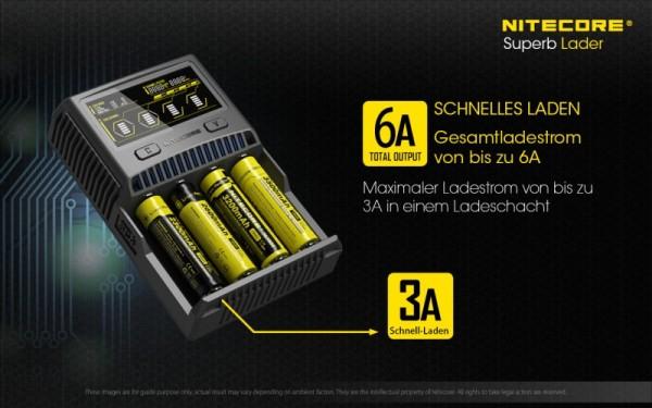 Nitecore - SC4 - Schnellladegerät
